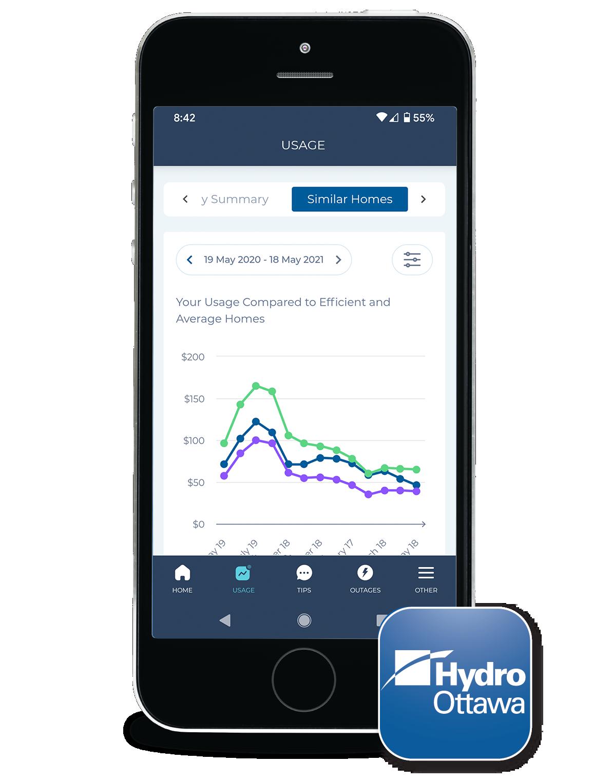Hydro Ottawa App Estimated Cost Report